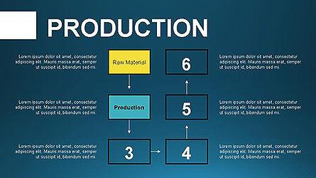 Production Process Business Model Diagram Slide 8