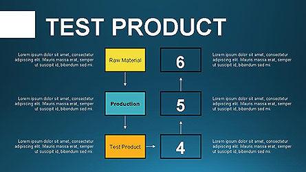 Production Process Business Model Diagram Slide 9