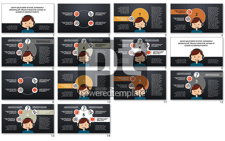 Call Center Presentation Template