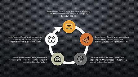 Sequence Presentation Concept Slide 14