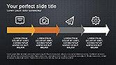 Sequence Presentation Concept#11