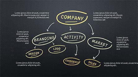 Company Success Org Chart Slide 10