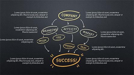 Company Success Org Chart Slide 11