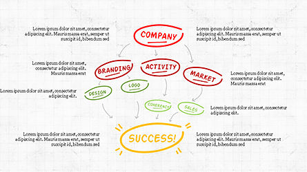 Company Success Org Chart, Slide 4, 04195, Organizational Charts — PoweredTemplate.com