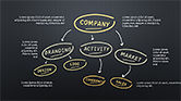 Company Success Org Chart#10