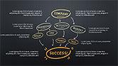 Company Success Org Chart#11