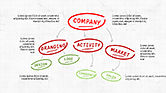 Company Success Org Chart#3