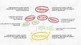 Company Success Org Chart#4