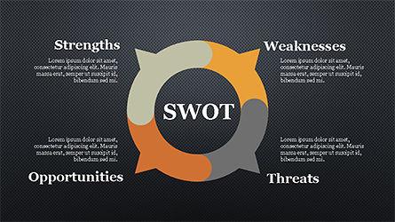 SWOT Analysis Slide Deck, Slide 16, 04243, Business Models — PoweredTemplate.com