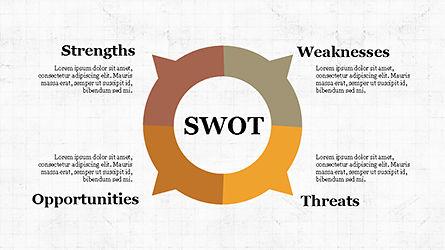SWOT Analysis Slide Deck, Slide 8, 04243, Business Models — PoweredTemplate.com