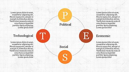 PEST Analysis Slide Deck, Slide 6, 04244, Business Models — PoweredTemplate.com