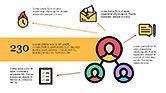 eCommerce Presentation Infographics#3