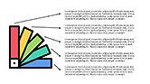 eCommerce Presentation Infographics#4