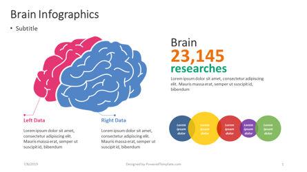 Infographics: Brain Infographics #04358