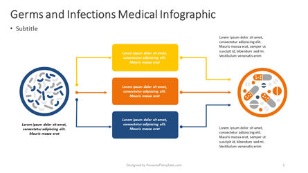 Infographics: Germs and Infections Medical Infographics #04376
