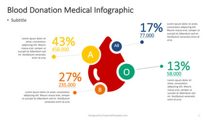 Infographics: Blood Donation Medical Infographic #04381