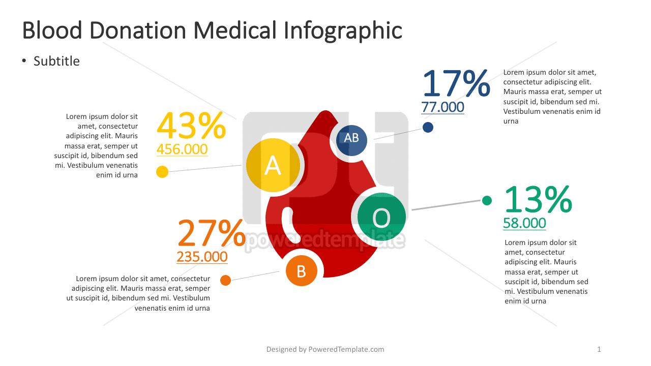 Blood Donation Medical Infographic, 04381, Infographics — PoweredTemplate.com
