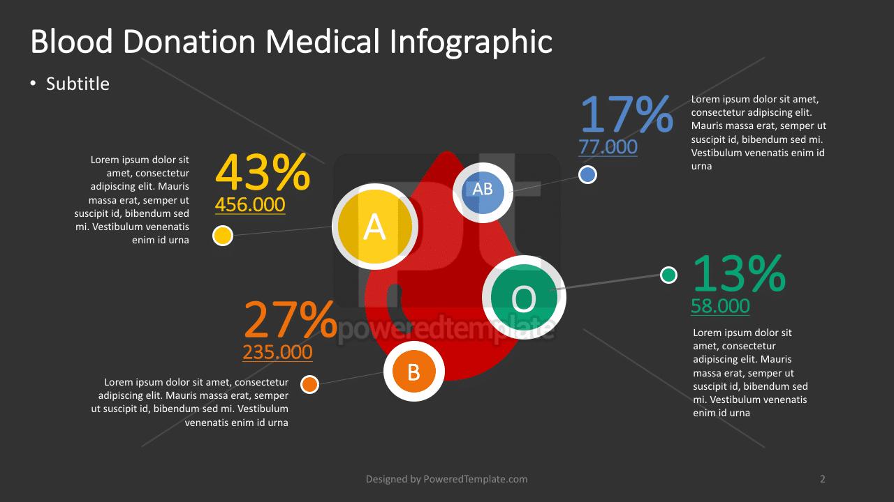 Blood Donation Medical Infographic, Slide 2, 04381, Infographics — PoweredTemplate.com