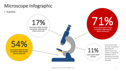 Infographics: Infografía microscopio #04388
