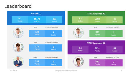 Presentation Templates: Leaderboard #04399