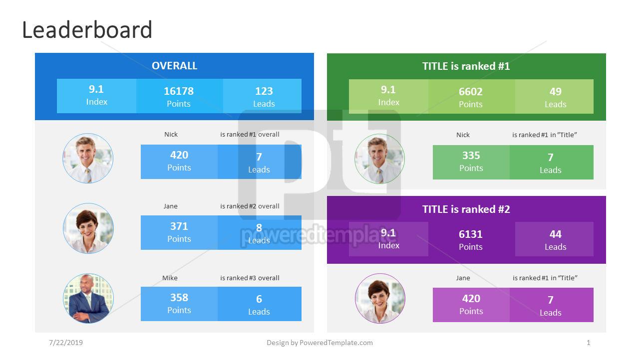 Leaderboard, 04399, Presentation Templates — PoweredTemplate.com