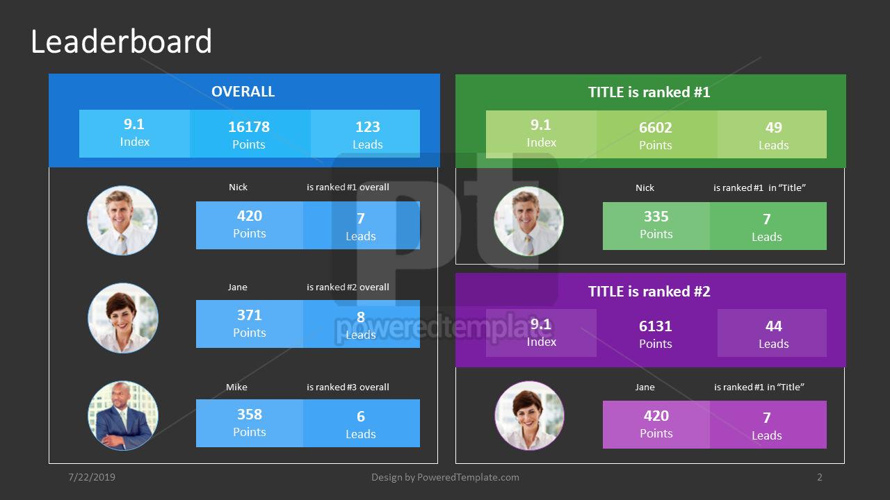Leaderboard, Slide 2, 04399, Presentation Templates — PoweredTemplate.com