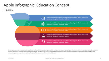 Education Charts and Diagrams: Conceito de educação infográfico apple #04400