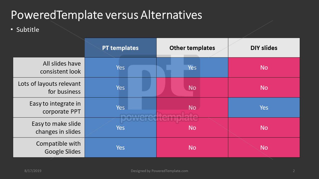 Matrice di confronto delle caratteristiche, Slide 2, 04406, Diagrammi Matrici — PoweredTemplate.com