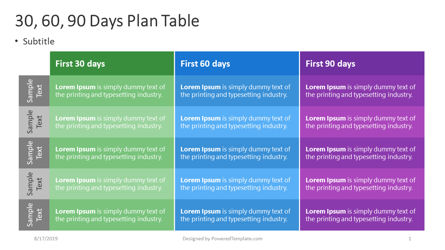30 60 90 Days Plan Free Presentation Template For Google