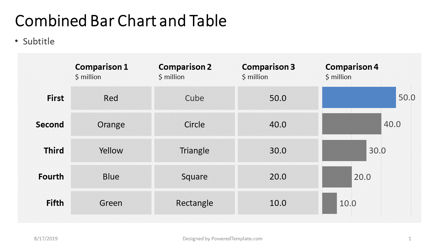 Matrix Charts: Combined Bar Chart and Table #04408