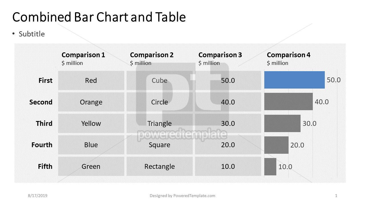Gecombineerd staafdiagram en tabel, 04408, Matrix Charts — PoweredTemplate.com