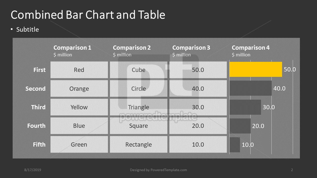 Gecombineerd staafdiagram en tabel, Dia 2, 04408, Matrix Charts — PoweredTemplate.com