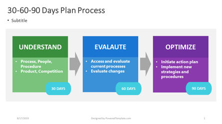 Process Diagrams: 30–60–90 Days Plan Diagram #04409