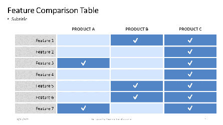 Matrix Charts: Feature Comparison Table #04410