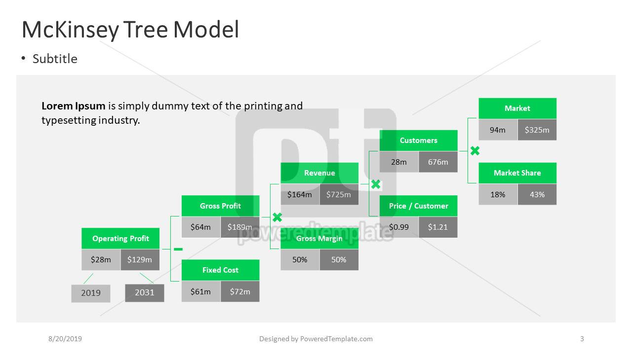 A Business Model Tree, Slide 3, 04411, Business Models — PoweredTemplate.com