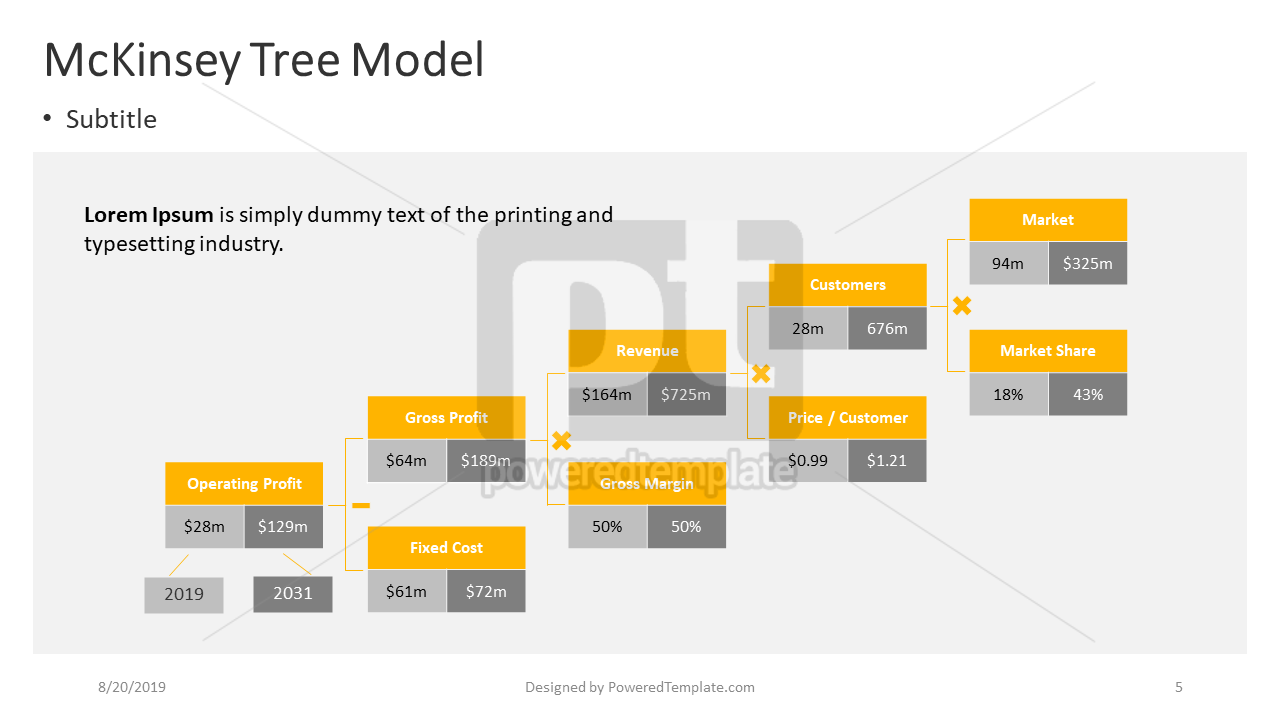 A Business Model Tree, Slide 5, 04411, Business Models — PoweredTemplate.com