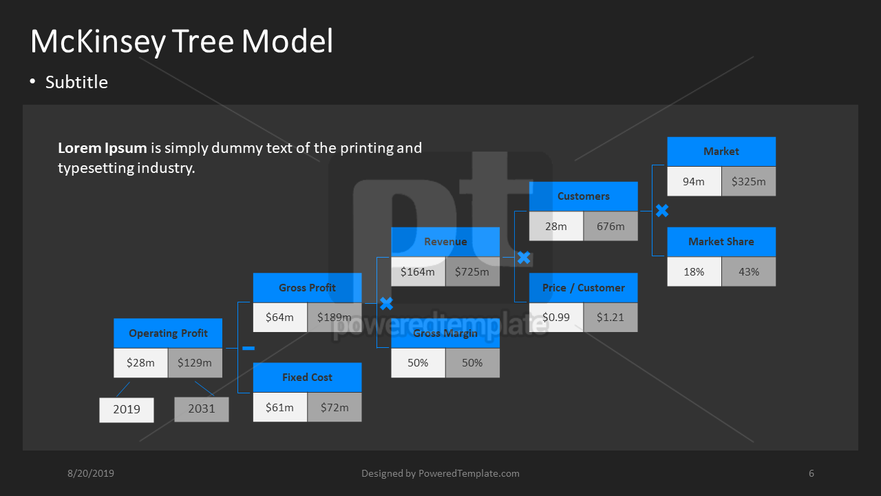 A Business Model Tree, Slide 6, 04411, Business Models — PoweredTemplate.com