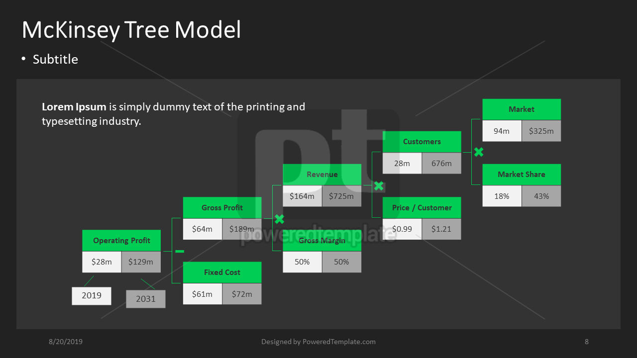 A Business Model Tree, Slide 8, 04411, Business Models — PoweredTemplate.com