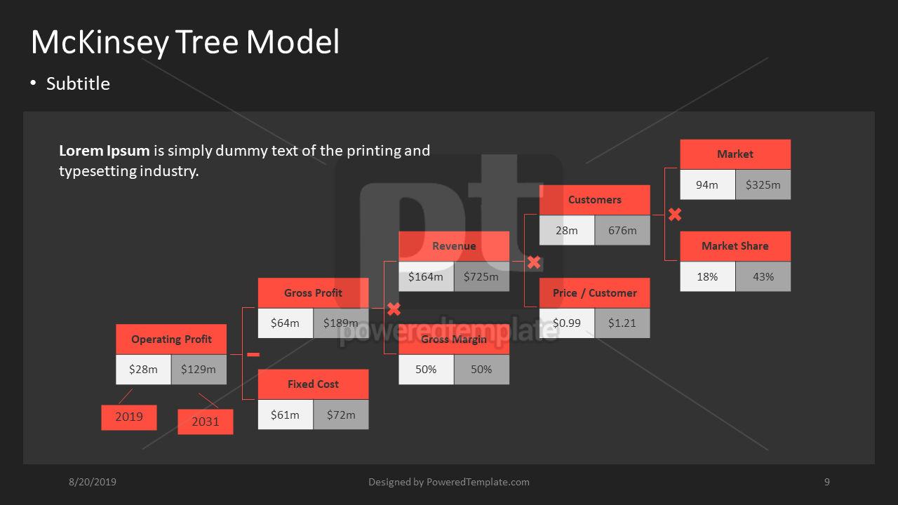 A Business Model Tree, Slide 9, 04411, Business Models — PoweredTemplate.com