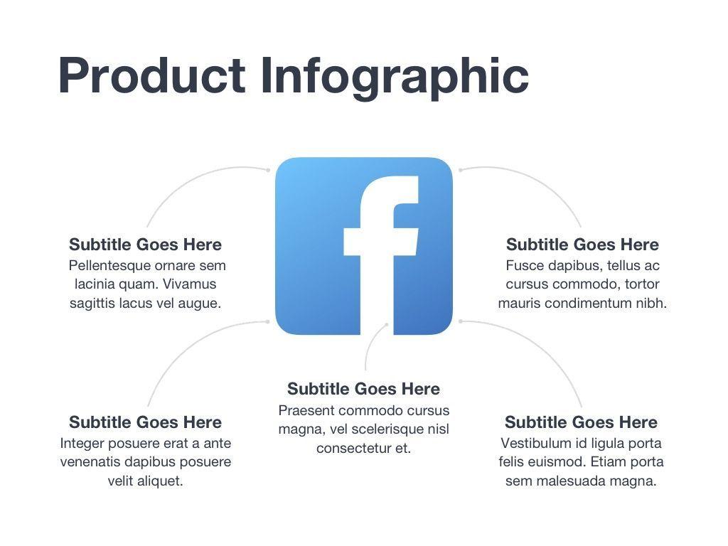 Marketing Blues Google Slides Theme, Slide 4, 04869, Presentation Templates — PoweredTemplate.com