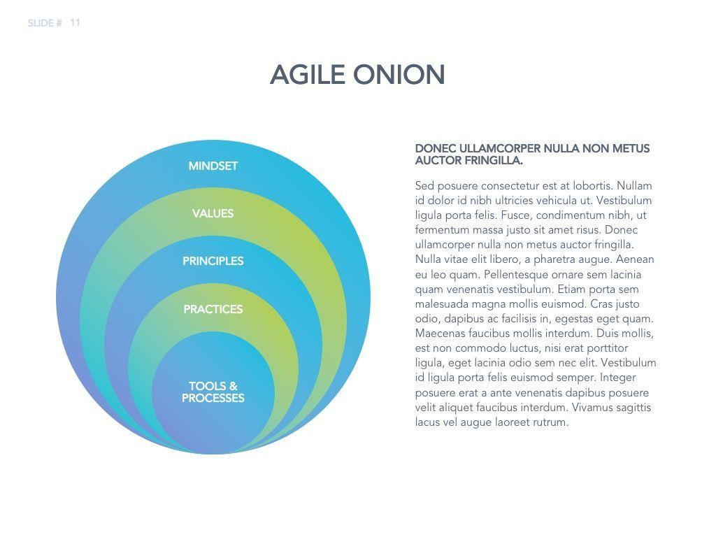 Agile Development Google Slides Theme, Slide 12, 04963, Business Models — PoweredTemplate.com