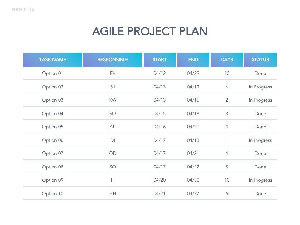 Agile Development Google Slides Theme, Slide 17, 04963, Business Models — PoweredTemplate.com