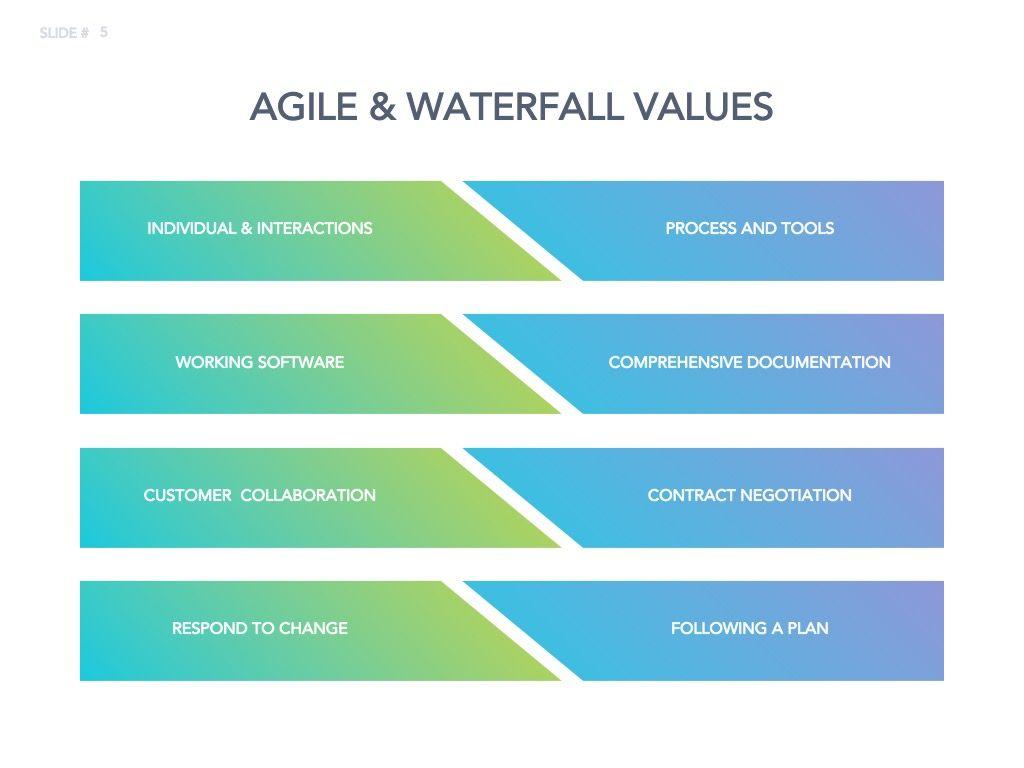 Agile Development Google Slides Theme, Slide 6, 04963, Business Models — PoweredTemplate.com