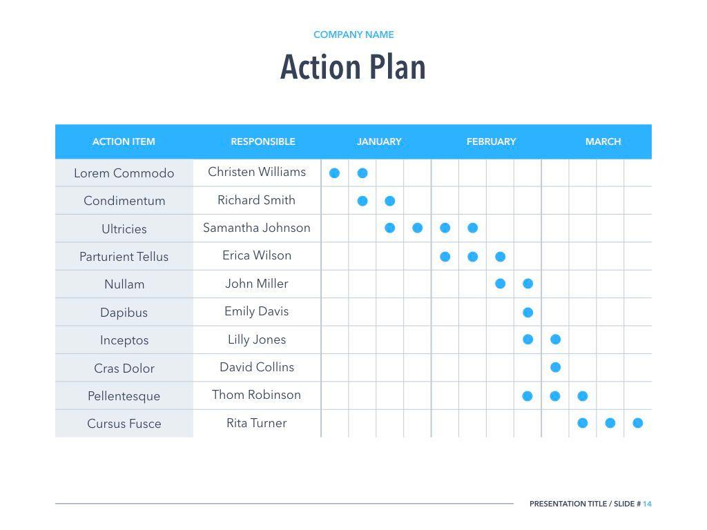 Marketing Strategy PowerPoint Template, Slide 13, 04964, Presentation Templates — PoweredTemplate.com