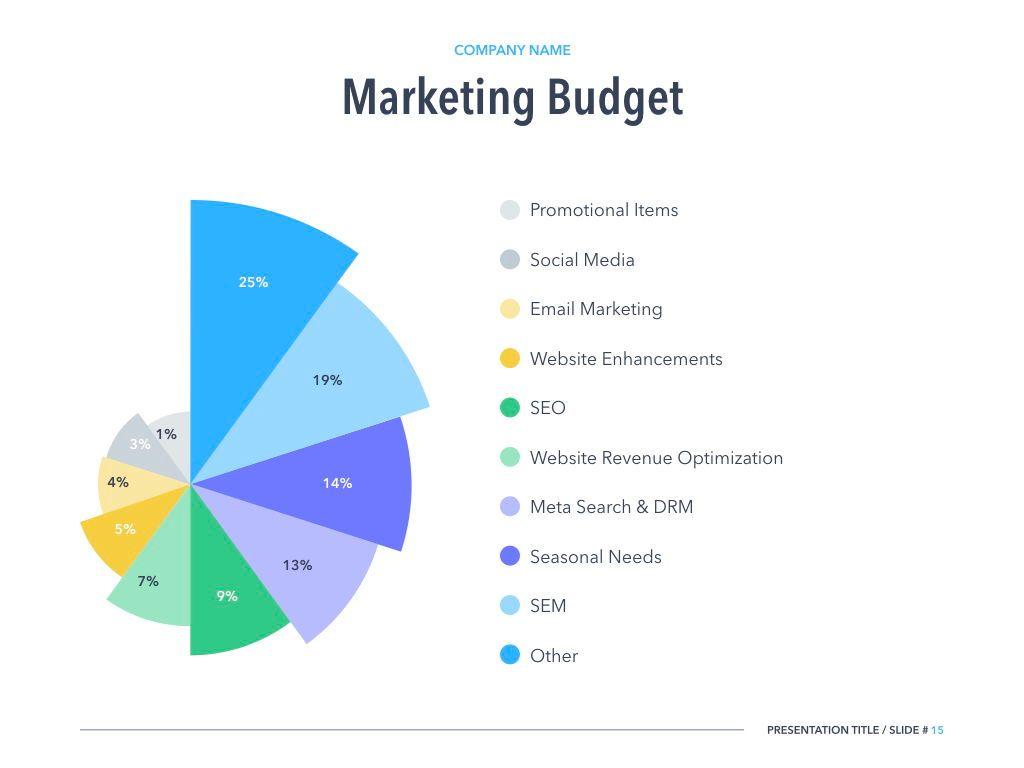 Marketing Strategy PowerPoint Template, Slide 14, 04964, Presentation Templates — PoweredTemplate.com