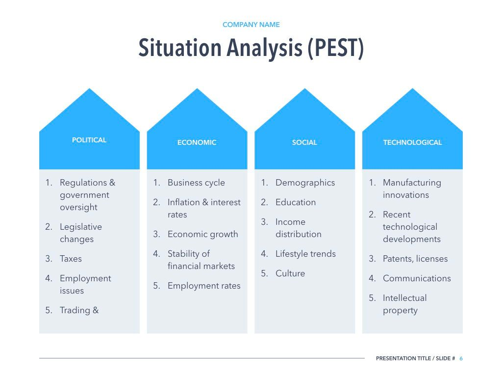 Marketing Strategy PowerPoint Template, Slide 6, 04964, Presentation Templates — PoweredTemplate.com