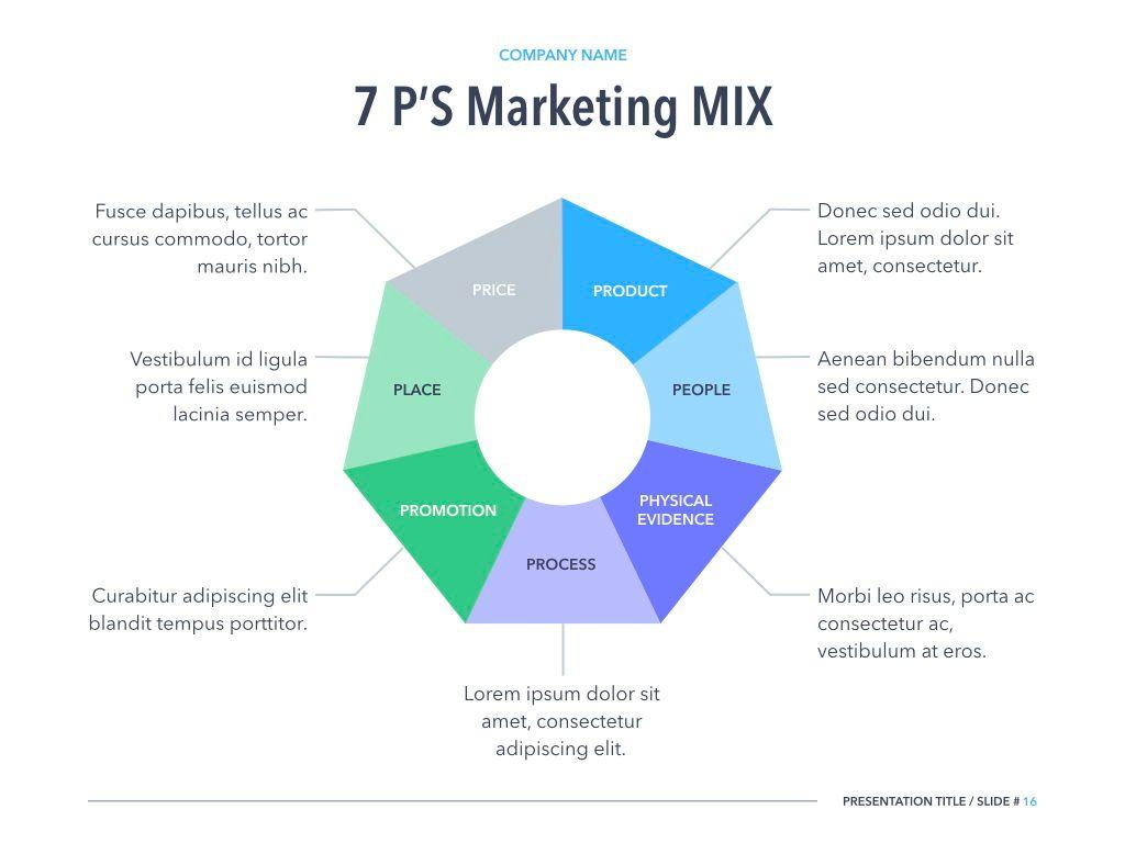 Marketing Strategy Keynote Template, Slide 15, 04978, Business Models — PoweredTemplate.com