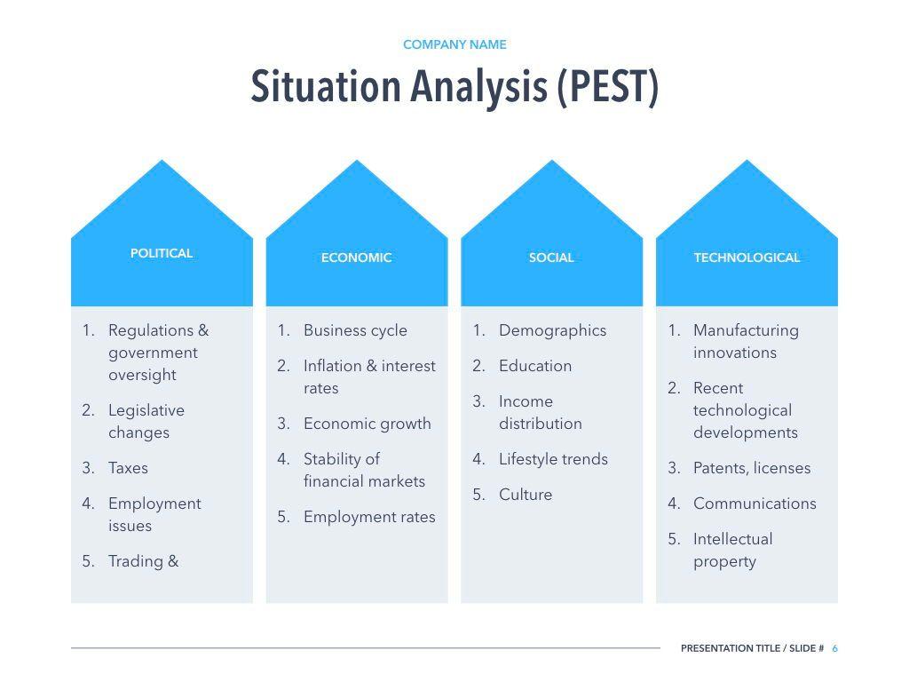 Marketing Strategy Keynote Template, Slide 6, 04978, Business Models — PoweredTemplate.com