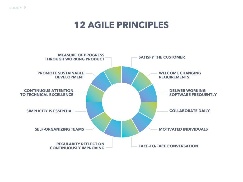 Agile Development PowerPoint Template, Slide 10, 04979, Business Models — PoweredTemplate.com