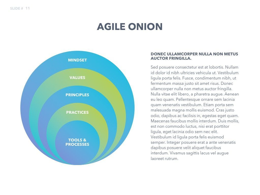 Agile Development PowerPoint Template, Slide 12, 04979, Business Models — PoweredTemplate.com